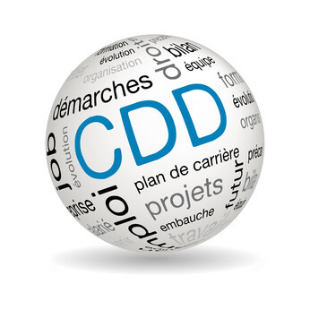 Le Cdd Duree Motifs De Recours Conclusion Renouvellement Et
