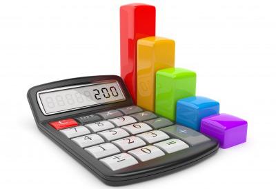 charges financières prévisionnelles