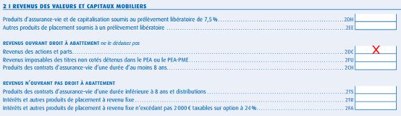 Declaration Des Revenus Du President De Sas Sasu