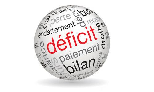 La gestion des déficits de l'entreprise
