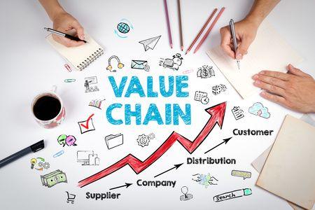chaine de valeur