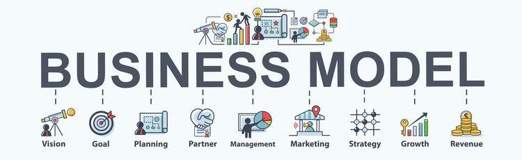definir business model