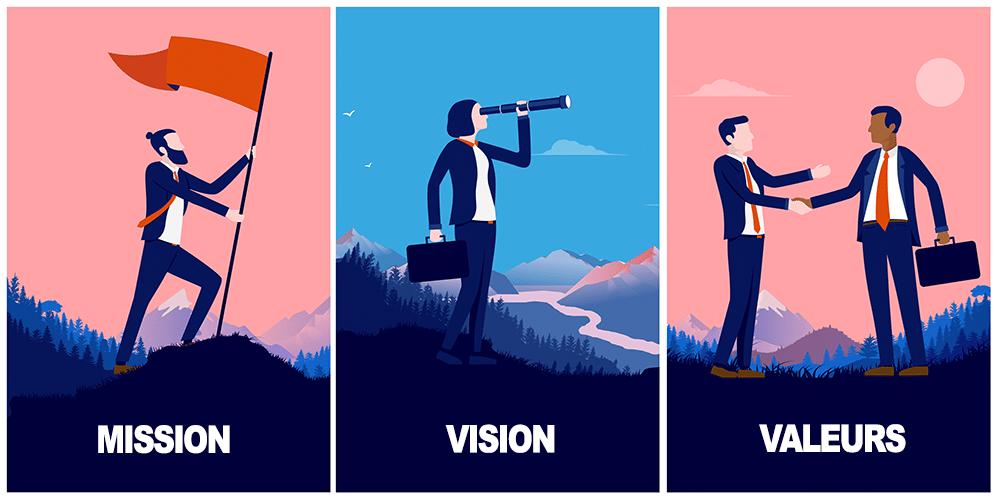 mission, vision et valeurs d'entreprise